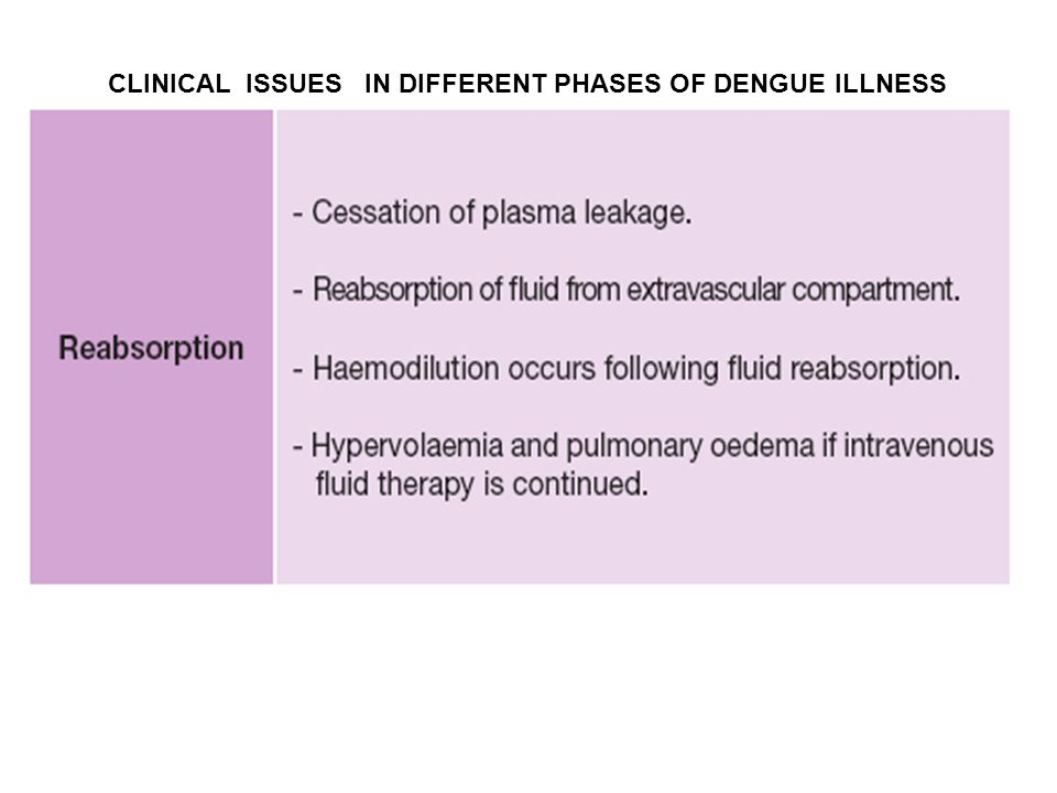 CLINICAL ISSUES IN DIFFERENT PHASES OF DENGUE ILLNESS