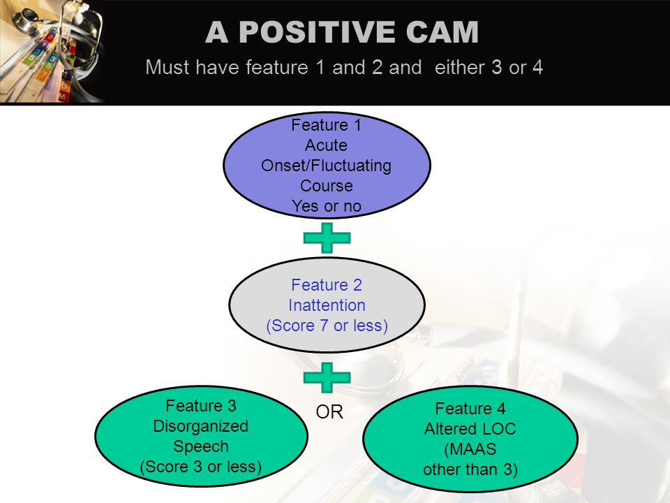 A POSITIVE CAM Must have feature 1 and 2 and either 3 or 4 OR
