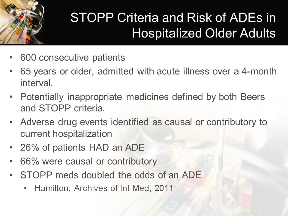 STOPP Criteria and Risk of ADEs in Hospitalized Older Adults