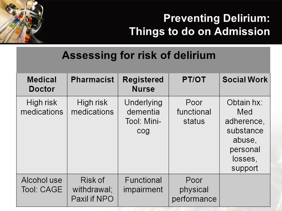 Preventing Delirium: Things to do on Admission
