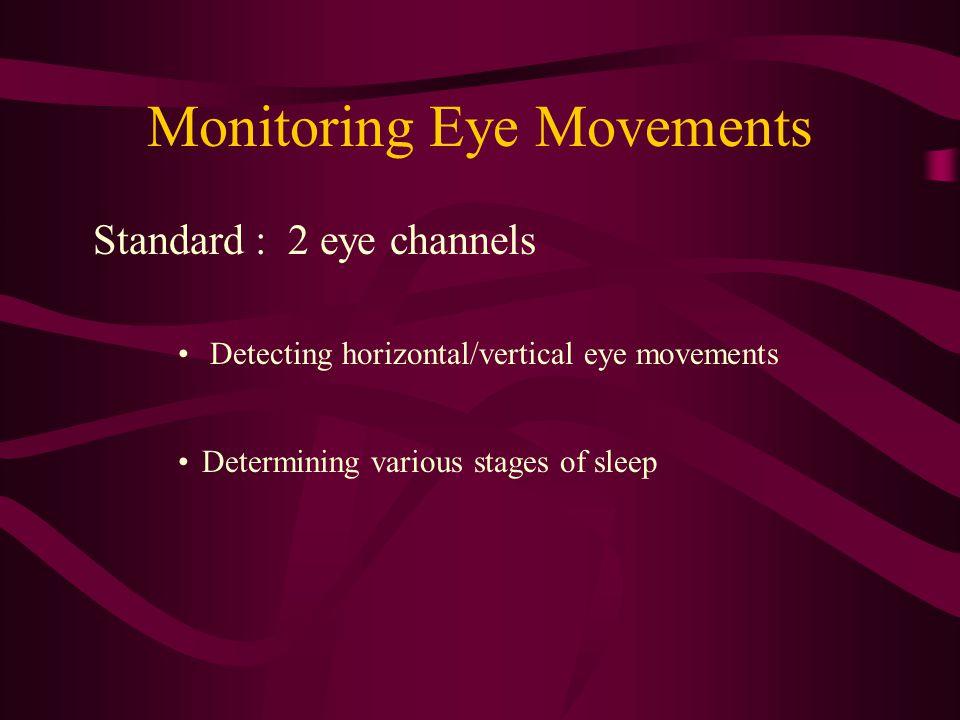 Monitoring Eye Movements