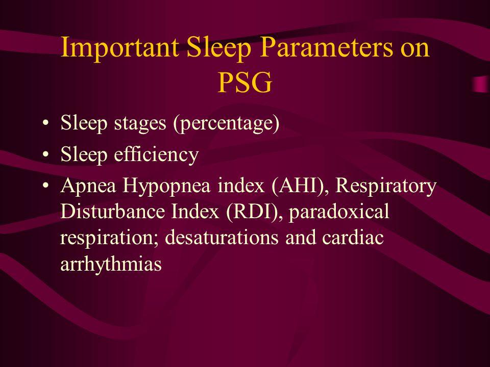 Important Sleep Parameters on PSG