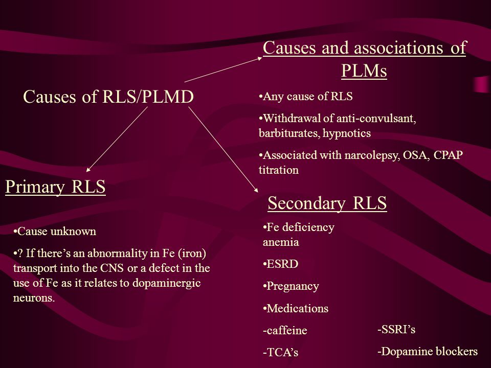 Causes and associations of PLMs