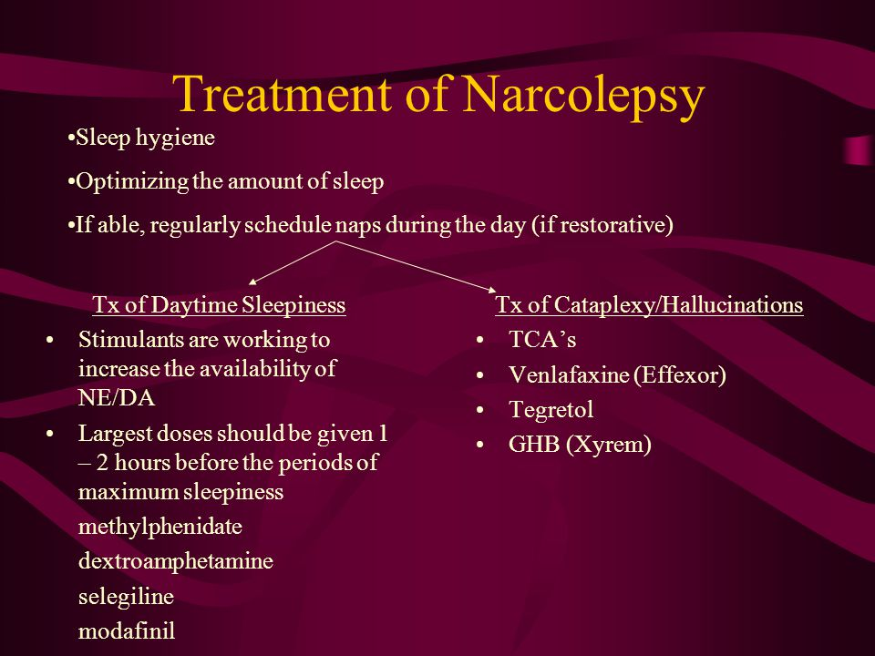 Treatment of Narcolepsy