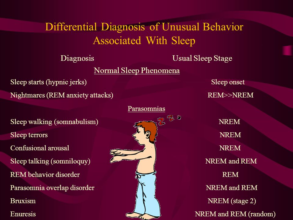 Differential Diagnosis of Unusual Behavior Associated With Sleep