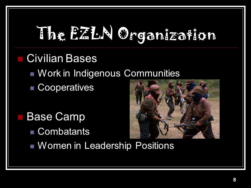 The EZLN Organization Civilian Bases Base Camp