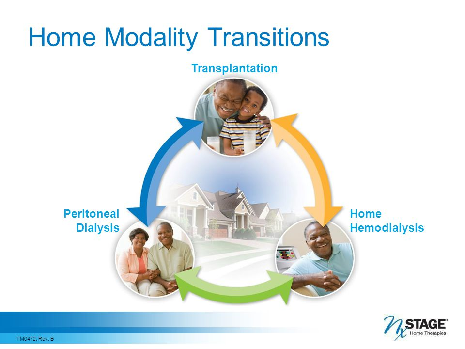 Home Modality Transitions