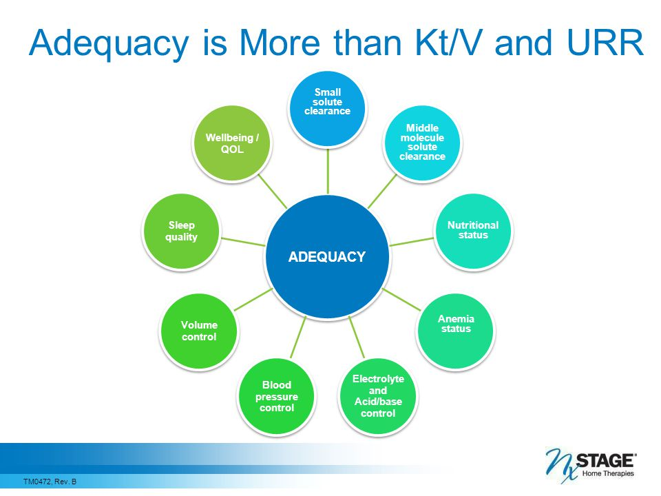 Adequacy is More than Kt/V and URR