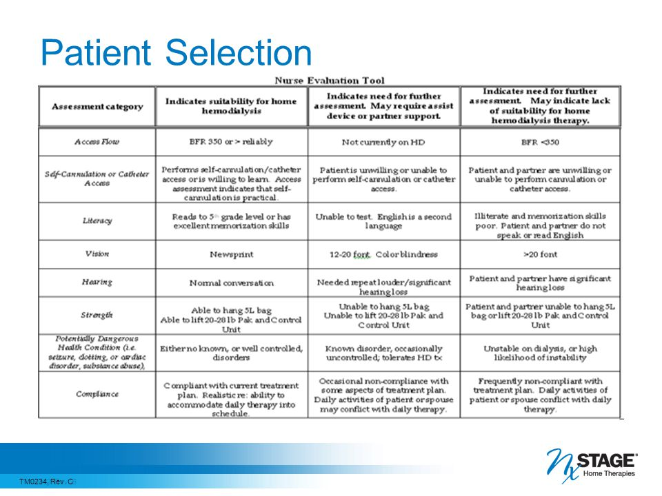 Patient Selection Refer to this slide for sample nurse assessment criteria.