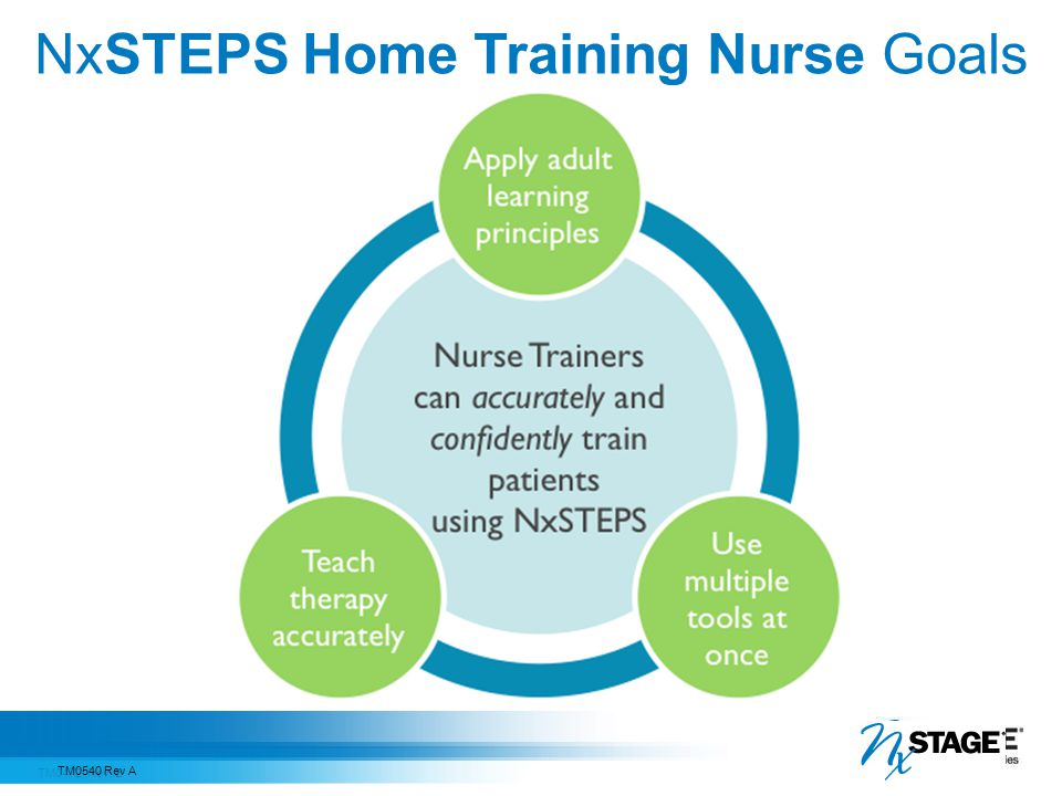 NxSTEPS Home Training Nurse Goals