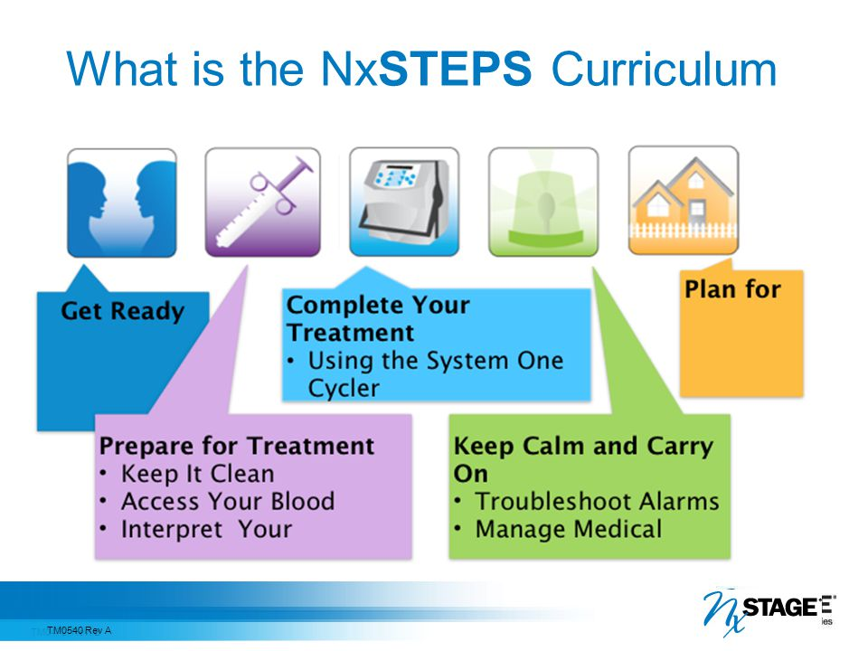 What is the NxSTEPS Curriculum