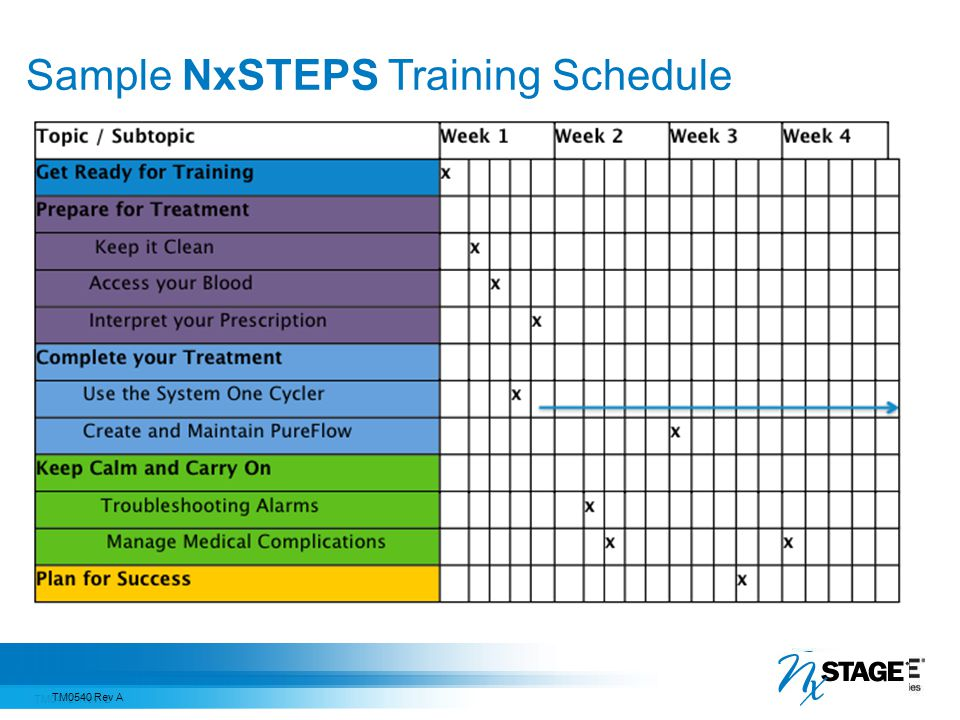 Sample NxSTEPS Training Schedule