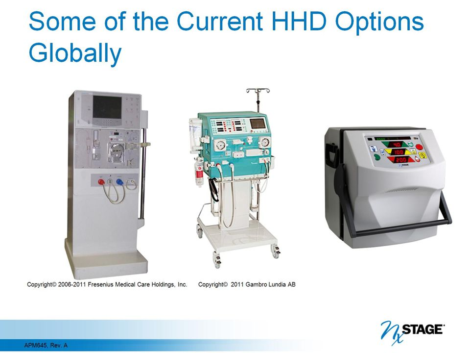 Some of the Current HHD Options Globally