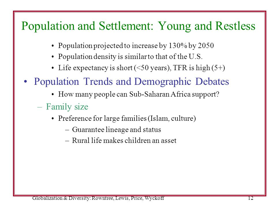 Population and Settlement: Young and Restless