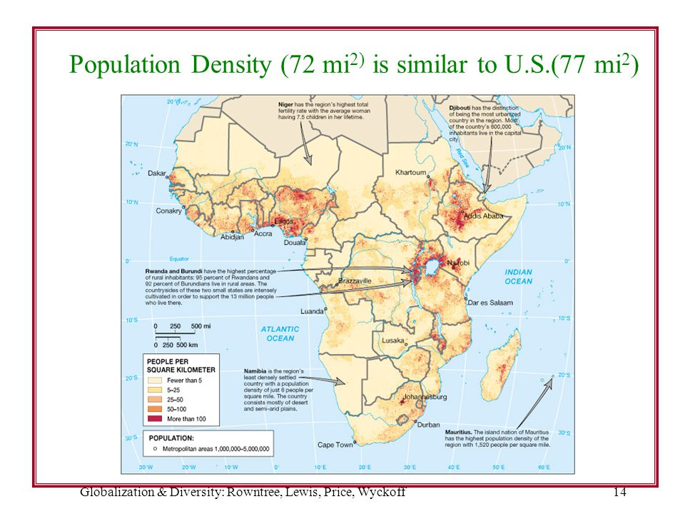 Population Density (72 mi2) is similar to U.S.(77 mi2)