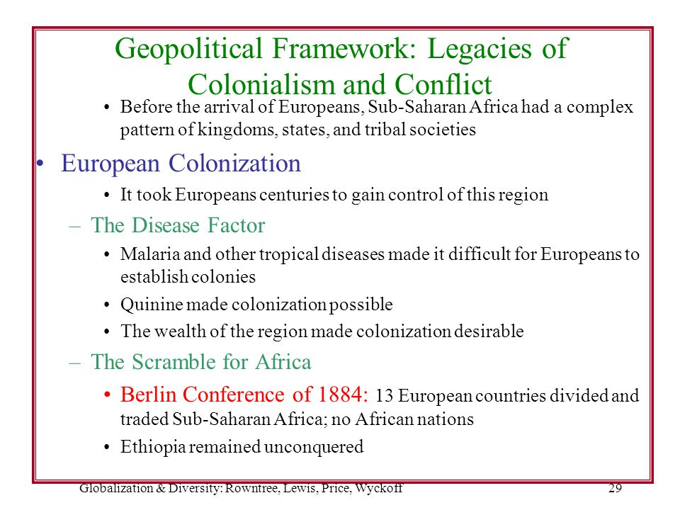 Geopolitical Framework: Legacies of Colonialism and Conflict