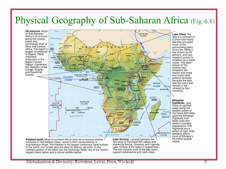 Physical Geography of Sub-Saharan Africa (Fig. 6.8)