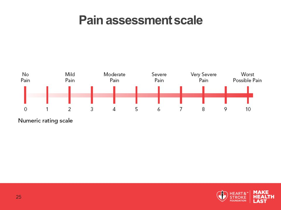 Pain assessment scale 25