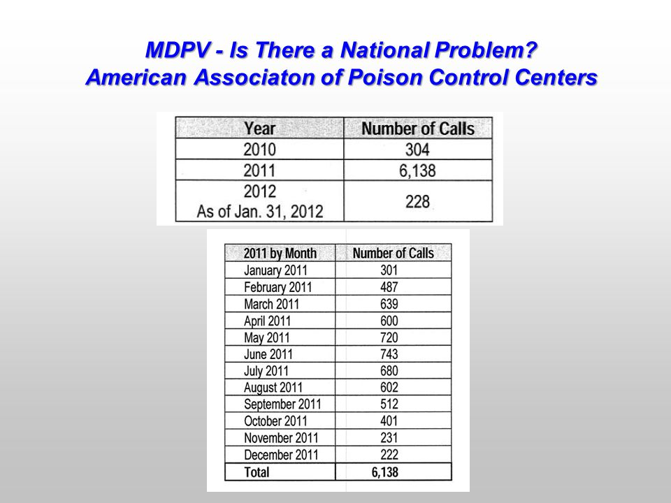 MDPV - Is There a National Problem