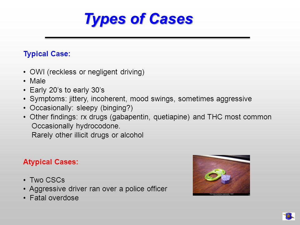 Types of Cases Typical Case: OWI (reckless or negligent driving) Male