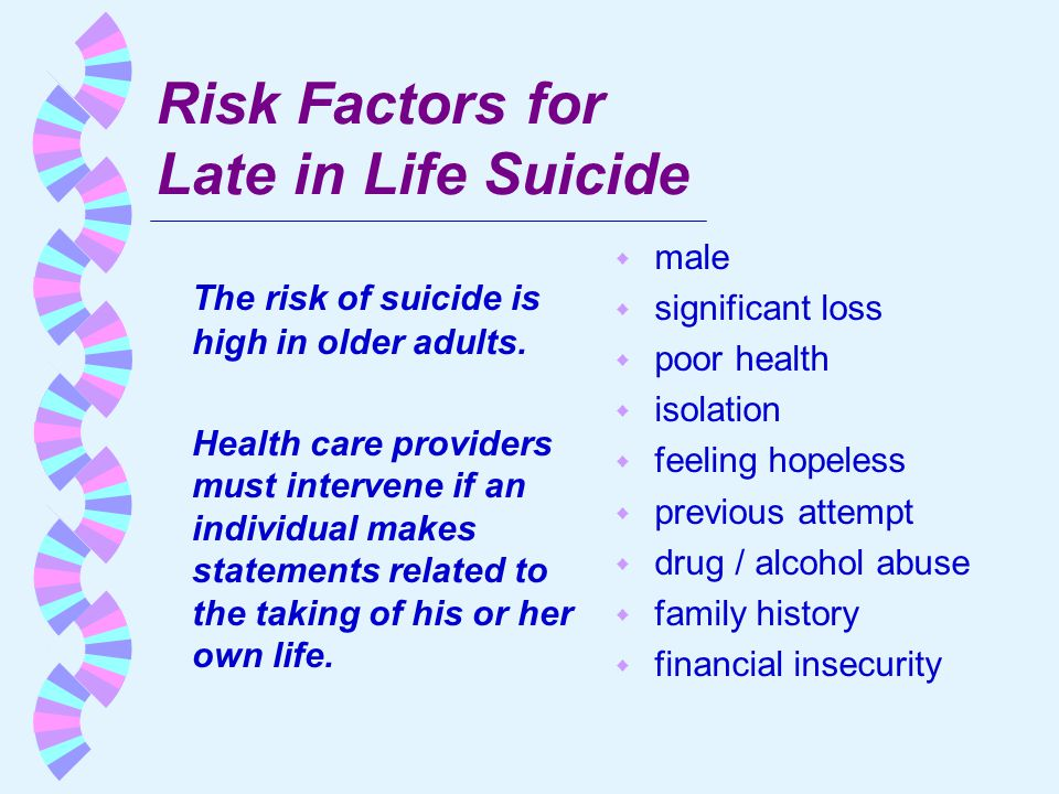 Risk Factors for Late in Life Suicide