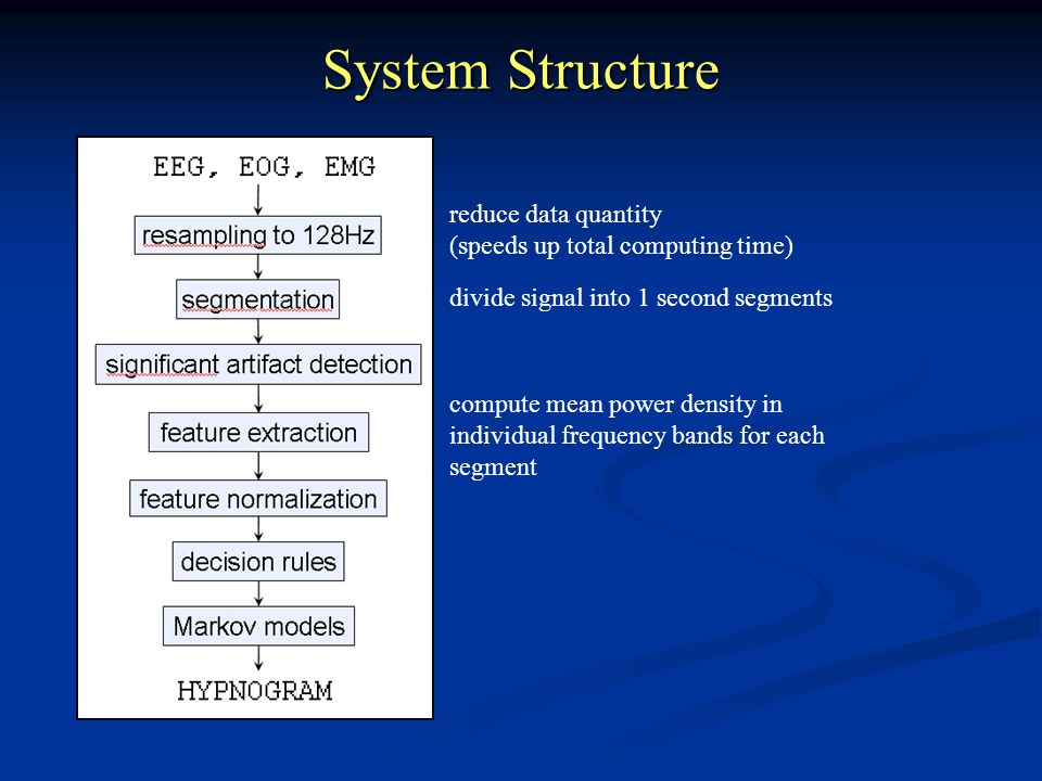 System Structure reduce data quantity (speeds up total computing time)