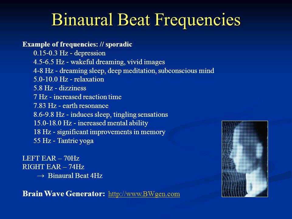 Binaural Beat Frequencies