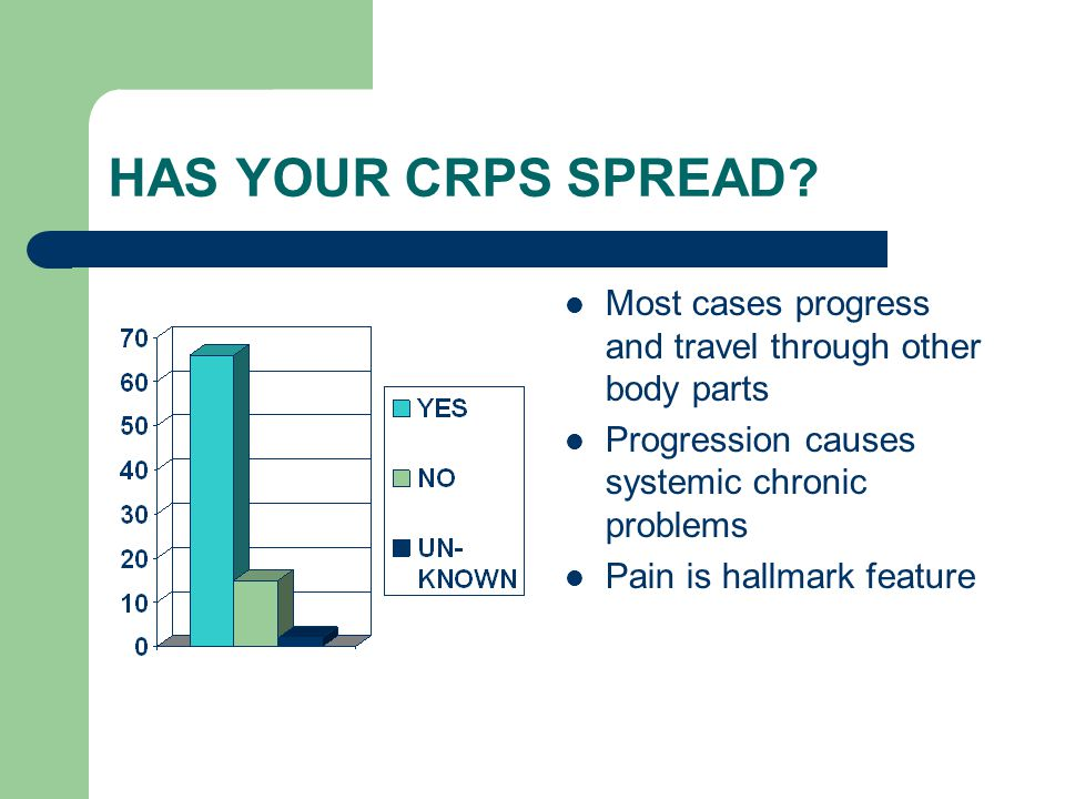 HAS YOUR CRPS SPREAD Most cases progress and travel through other body parts. Progression causes systemic chronic problems.