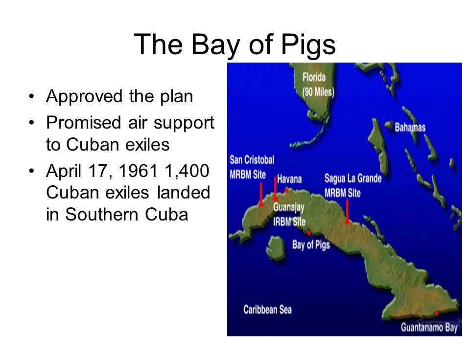 The Bay of Pigs Approved the plan Promised air support to Cuban exiles