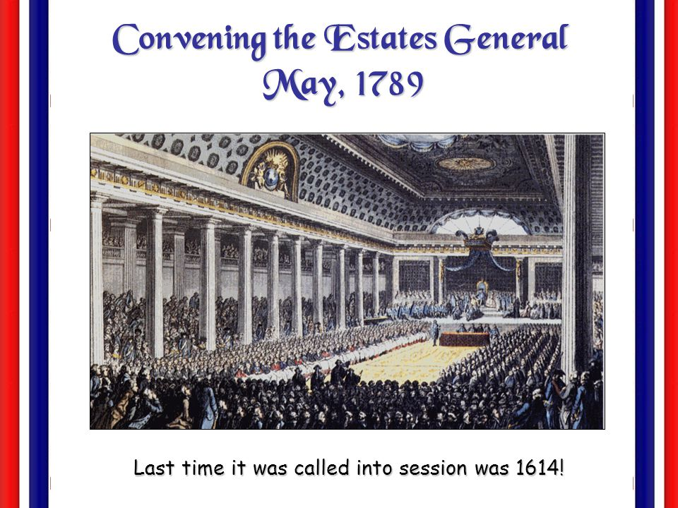 Convening the Estates General May, 1789