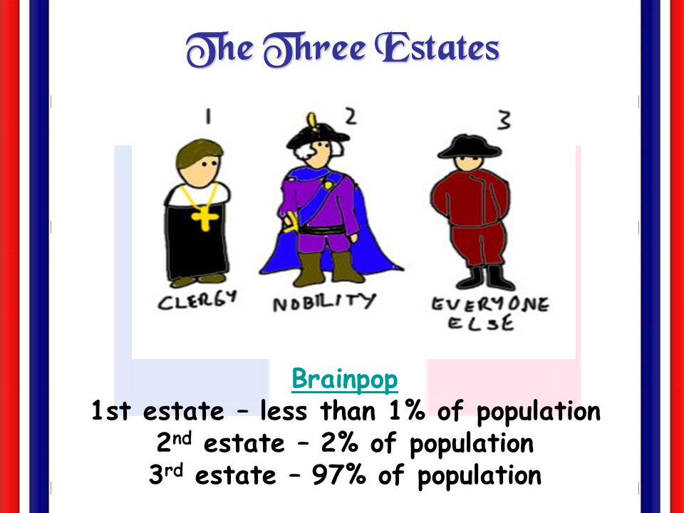 The Three Estates Brainpop 1st estate – less than 1% of population