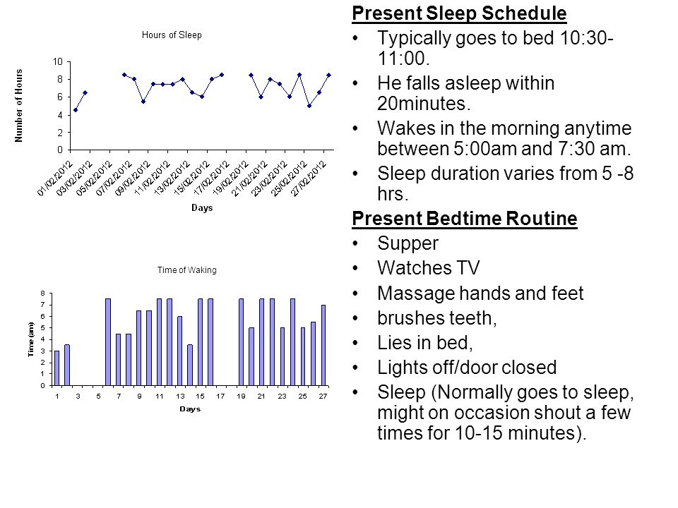 Present Sleep Schedule Typically goes to bed 10:30-11:00.