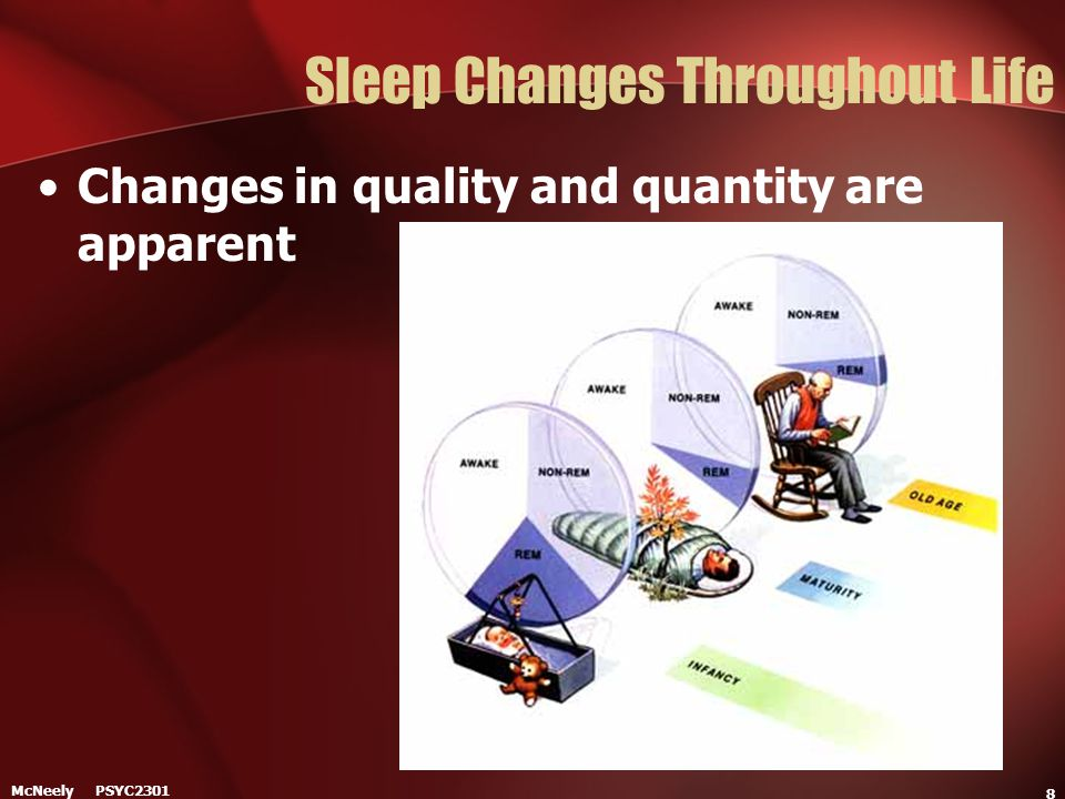 Sleep Changes Throughout Life