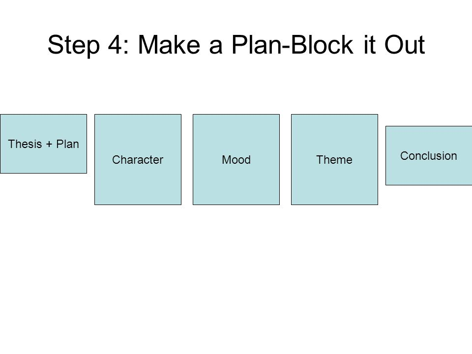 Step 4: Make a Plan-Block it Out