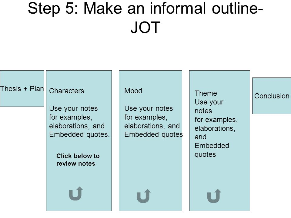 Step 5: Make an informal outline- JOT
