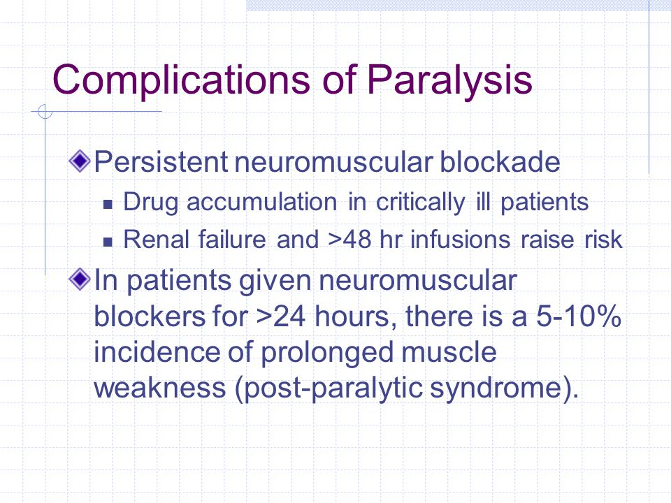Complications of Paralysis