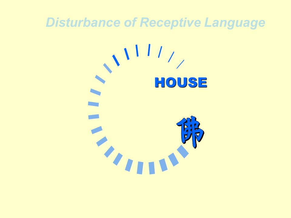 Disturbance of Receptive Language