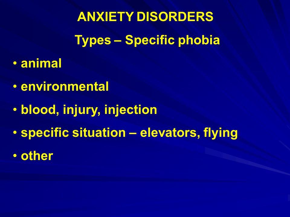 Types – Specific phobia