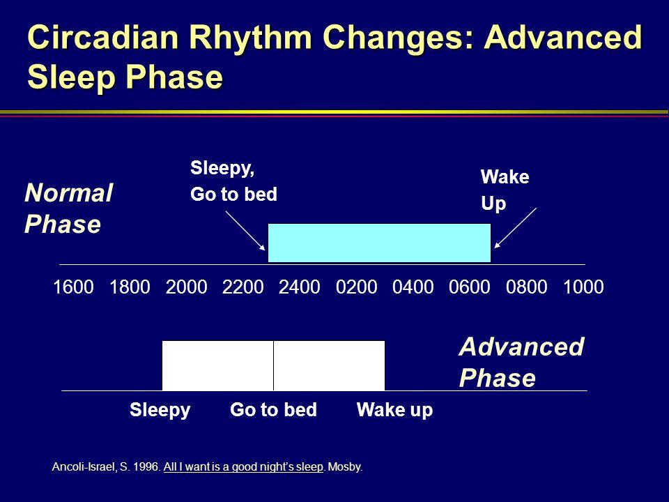 Circadian Rhythm Changes: Advanced Sleep Phase