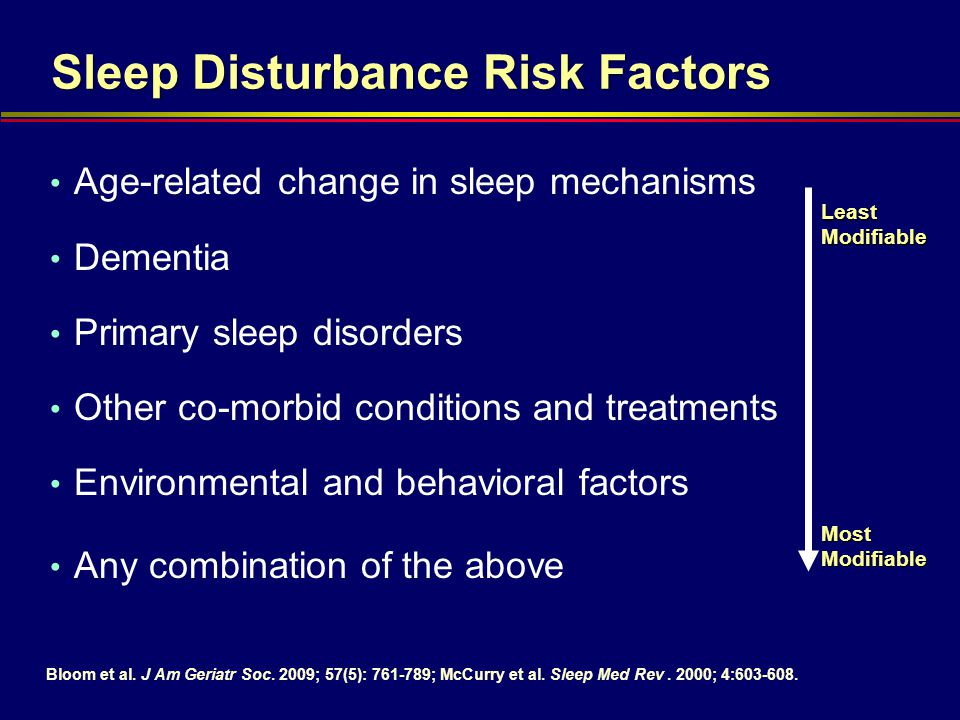 Sleep Disturbance Risk Factors