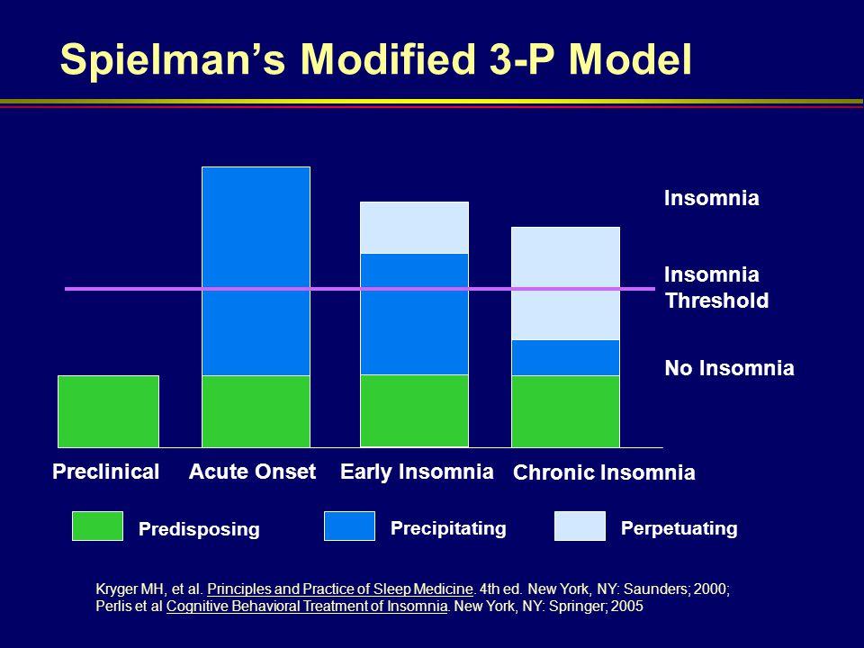 Spielman's Modified 3-P Model