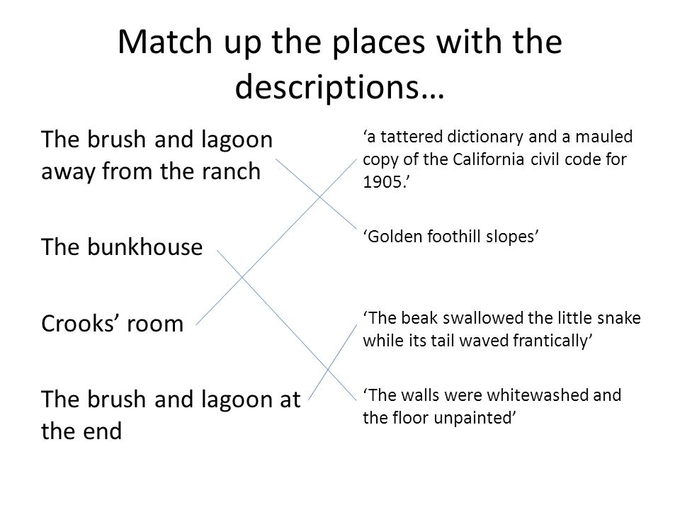 Match up the places with the descriptions…