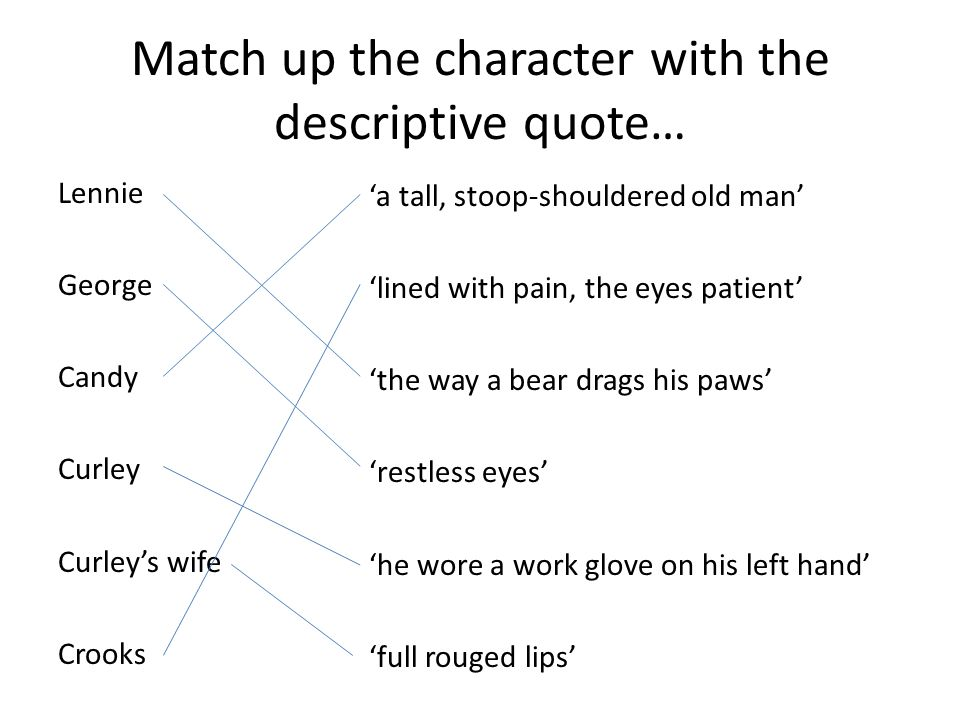 Match up the character with the descriptive quote…