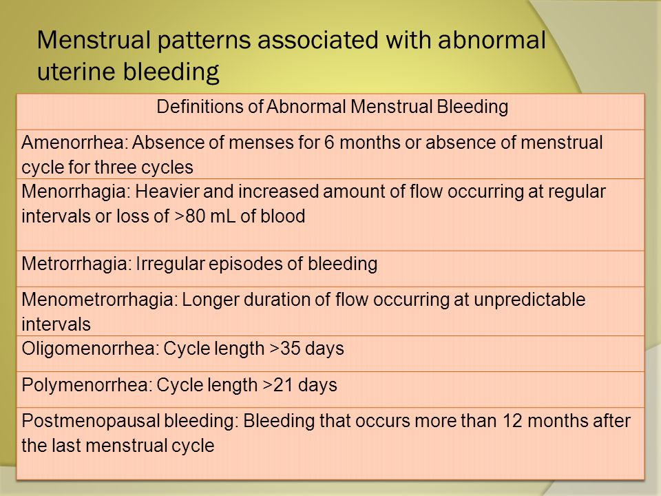 Menstrual patterns associated with abnormal uterine bleeding