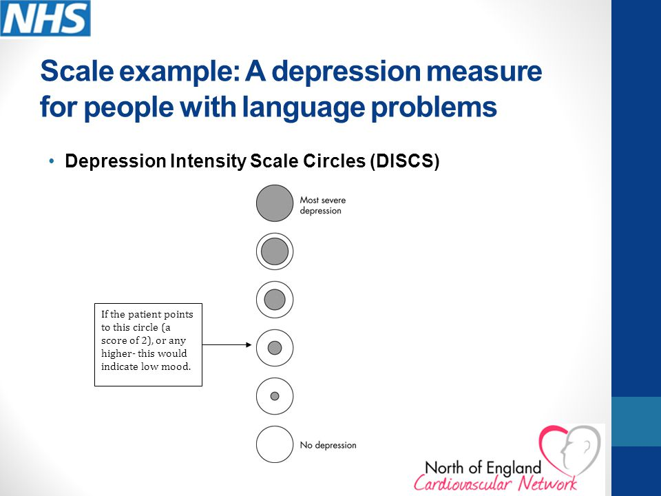 Scale example: A depression measure for people with language problems