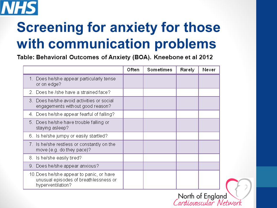 Screening for anxiety for those with communication problems