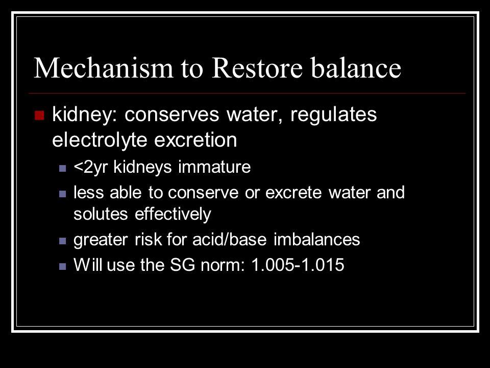 Mechanism to Restore balance