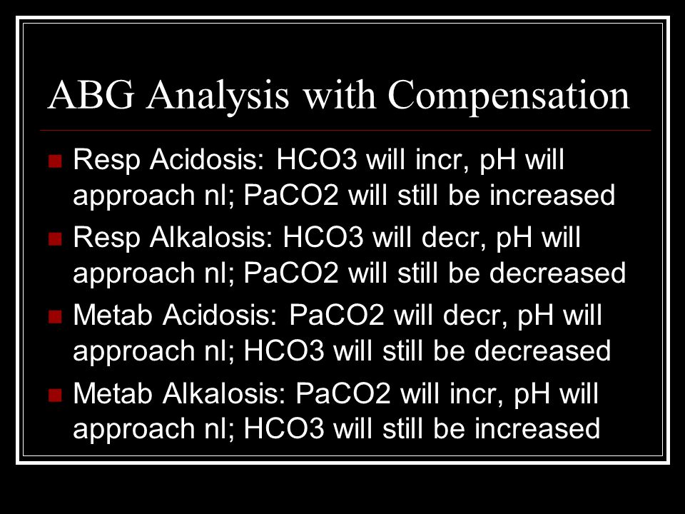 ABG Analysis with Compensation