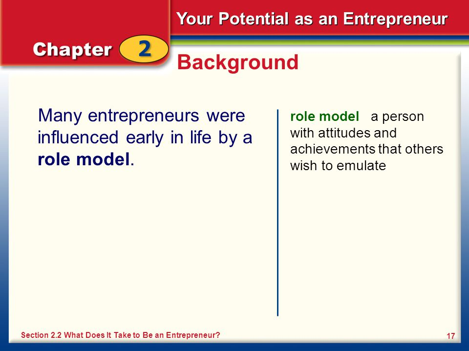 Background Many entrepreneurs were influenced early in life by a role model.