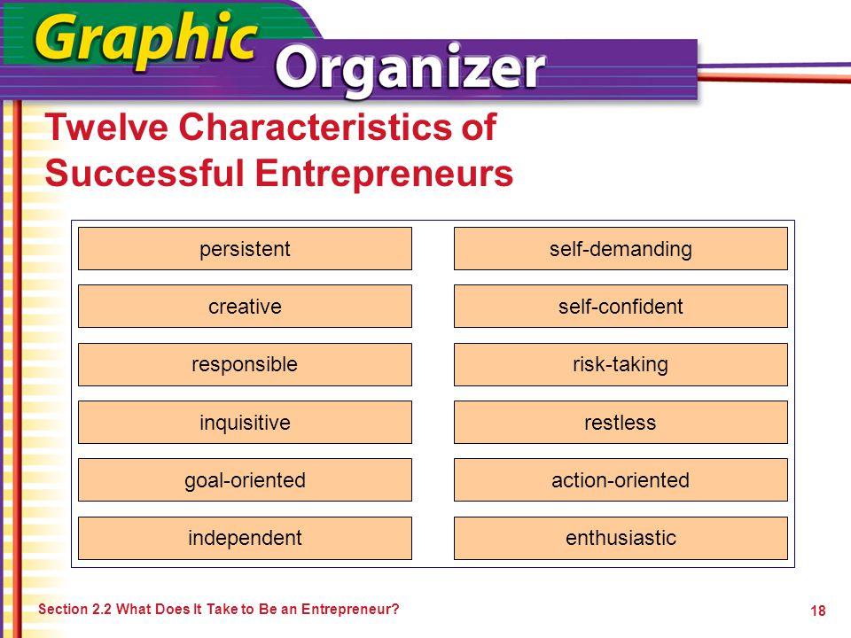 Twelve Characteristics of Successful Entrepreneurs